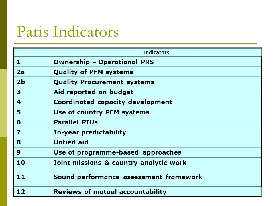 Paris Indicators Indicators 1Ownership – Operational PRS 2aQuality of PFM systems 2bQuality Procurement systems 3Aid reported on budget 4Coordinated c