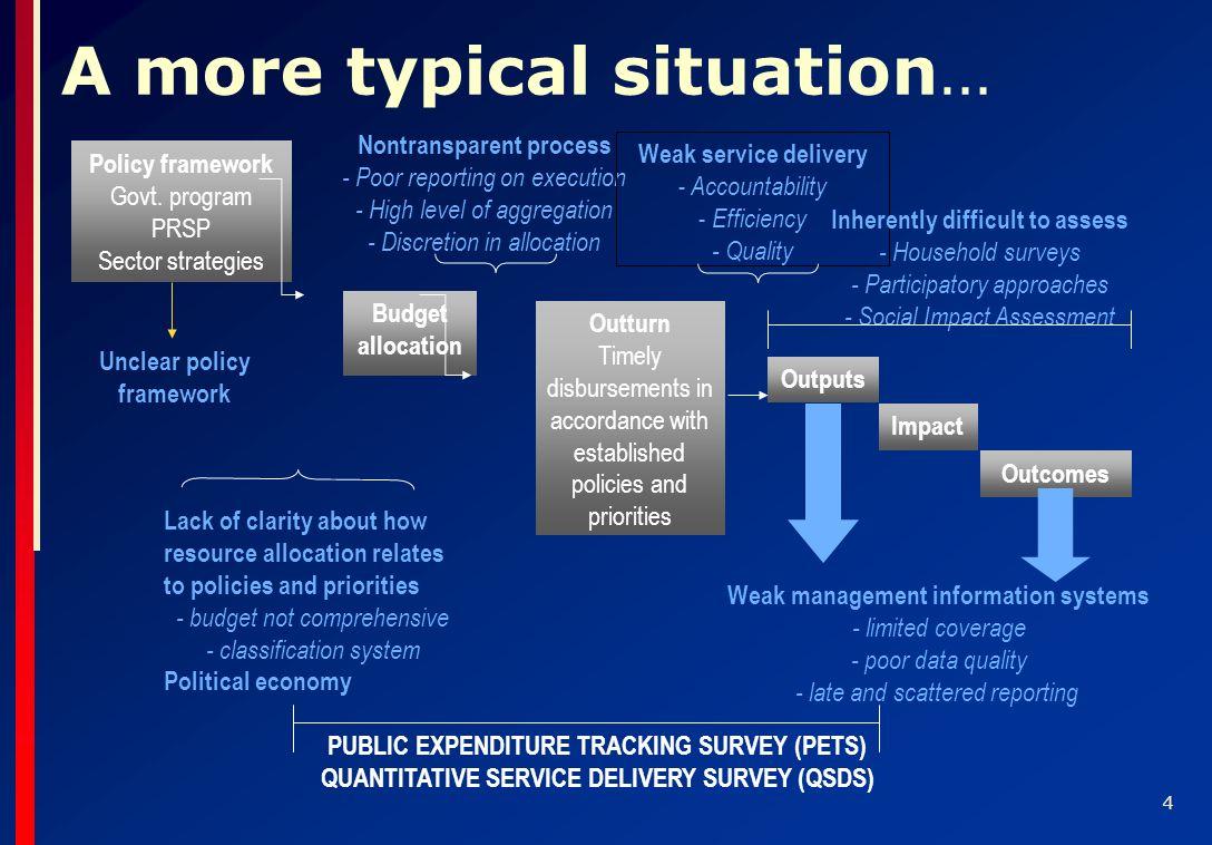 4 Policy framework Govt.