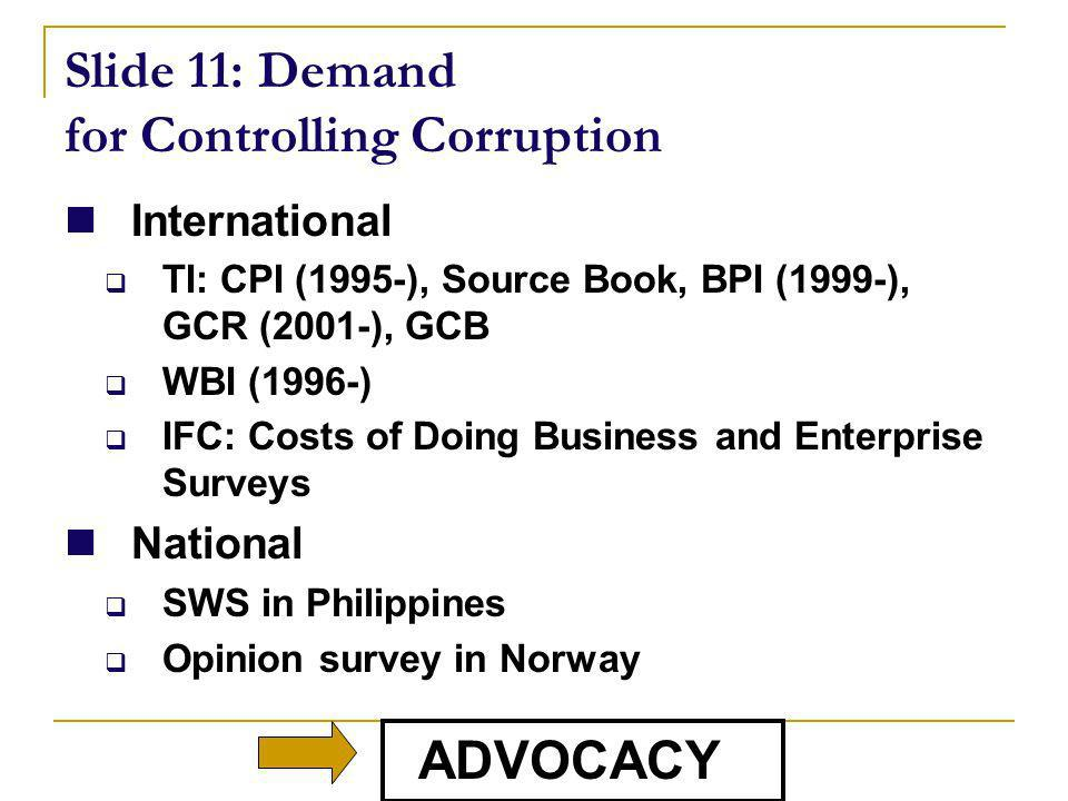 International TI: CPI (1995-), Source Book, BPI (1999-), GCR (2001-), GCB WBI (1996-) IFC: Costs of Doing Business and Enterprise Surveys National SWS in Philippines Opinion survey in Norway ADVOCACY Slide 11: Demand for Controlling Corruption