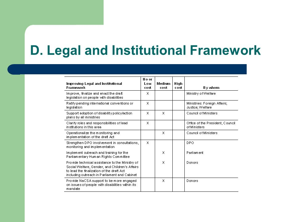D. Legal and Institutional Framework