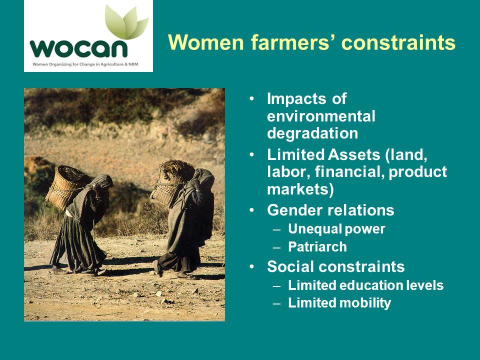 How have agriculture and NRM failed women farmers.