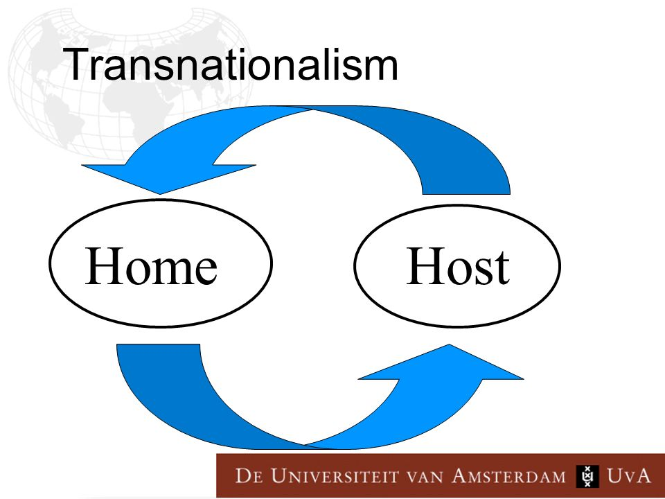 Home Host Transnationalism