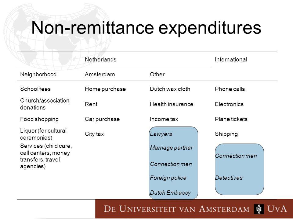 Formal and informal economies of identity docs.