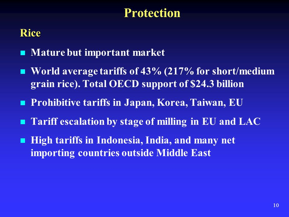 10 Protection Rice Mature but important market World average tariffs of 43% (217% for short/medium grain rice).