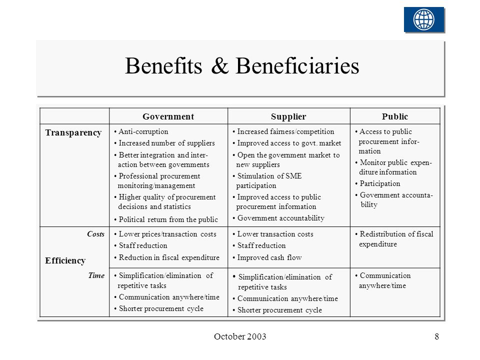 October 20038 Benefits & Beneficiaries GovernmentSupplierPublic Transparency Anti-corruption Increased number of suppliers Better integration and inte