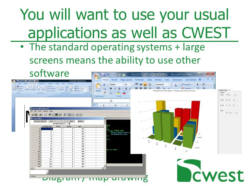 You will want to use your usual applications as well as CWEST The standard operating systems + large screens means the ability to use other software Diagnostic tools Expense records MS Office/ Open Office Large screen information and training videos Diagram / map drawing