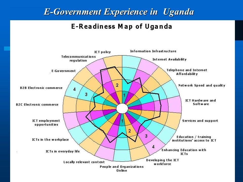 E-Government Experience in Uganda