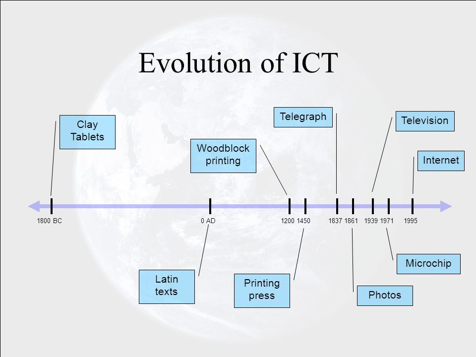 Evolution of ICT Clay Tablets 1800 BC 0 AD Latin texts Woodblock printing Printing press Telegraph Television Internet Photos Microchip