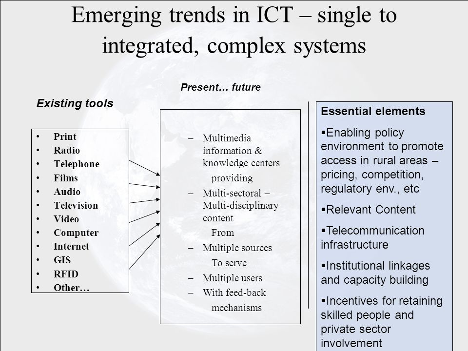 Emerging trends in ICT – single to integrated, complex systems Print Radio Telephone Films Audio Television Video Computer Internet GIS RFID Other… –Multimedia information & knowledge centers providing –Multi-sectoral – Multi-disciplinary content From –Multiple sources To serve –Multiple users –With feed-back mechanisms Essential elements Enabling policy environment to promote access in rural areas – pricing, competition, regulatory env., etc Relevant Content Telecommunication infrastructure Institutional linkages and capacity building Incentives for retaining skilled people and private sector involvement Existing tools Present… future