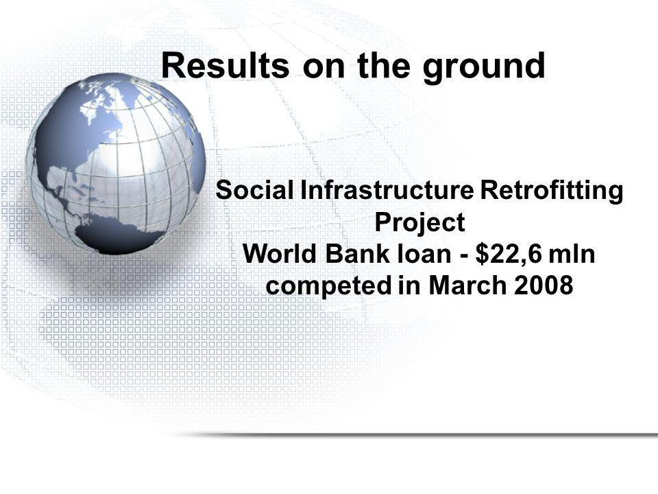 Results on the ground Social Infrastructure Retrofitting Project World Bank loan - $22,6 mln competed in March 2008