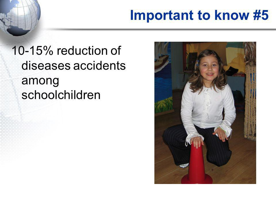 Important to know #5 10-15% reduction of diseases accidents among schoolchildren