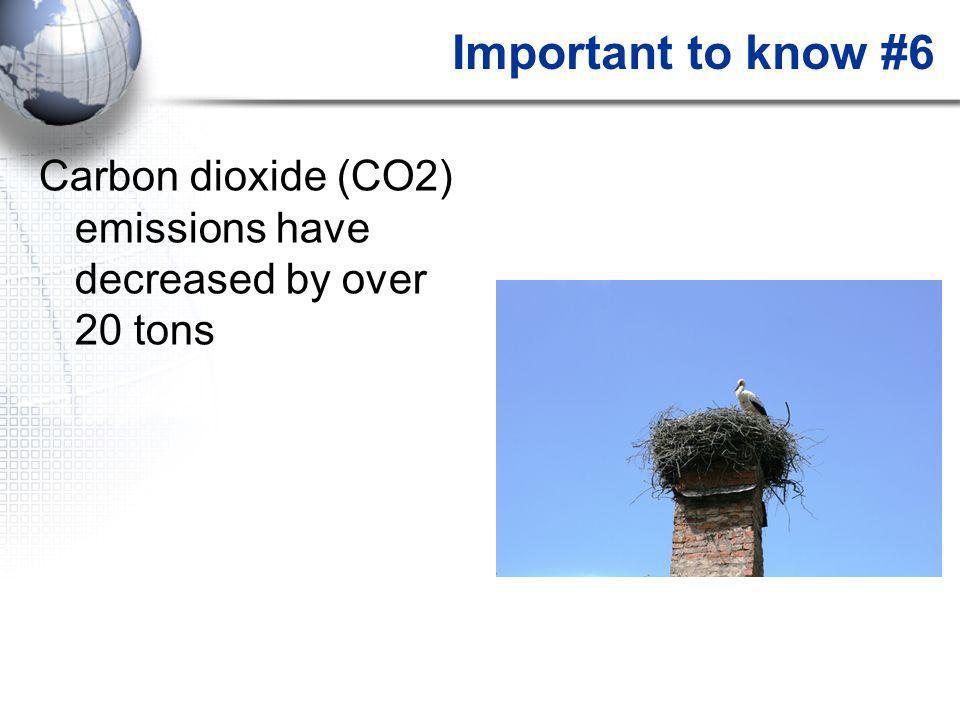 Important to know #6 Carbon dioxide (CO2) emissions have decreased by over 20 tons