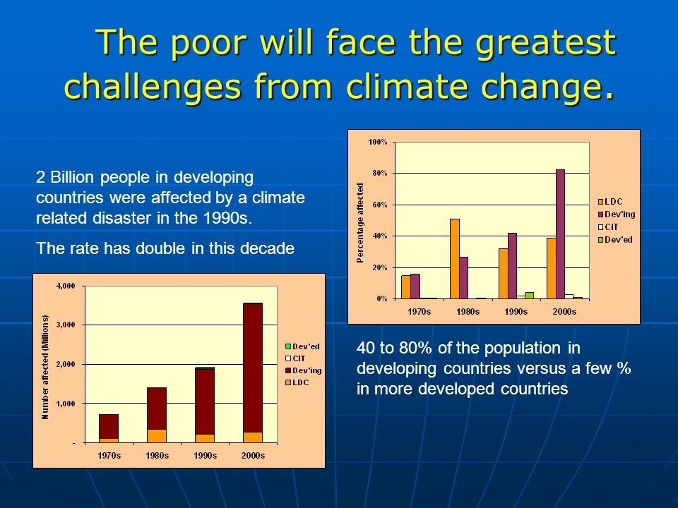 The poor will face the greatest challenges from climate change. 2 Billion people in developing countries were affected by a climate related disaster i