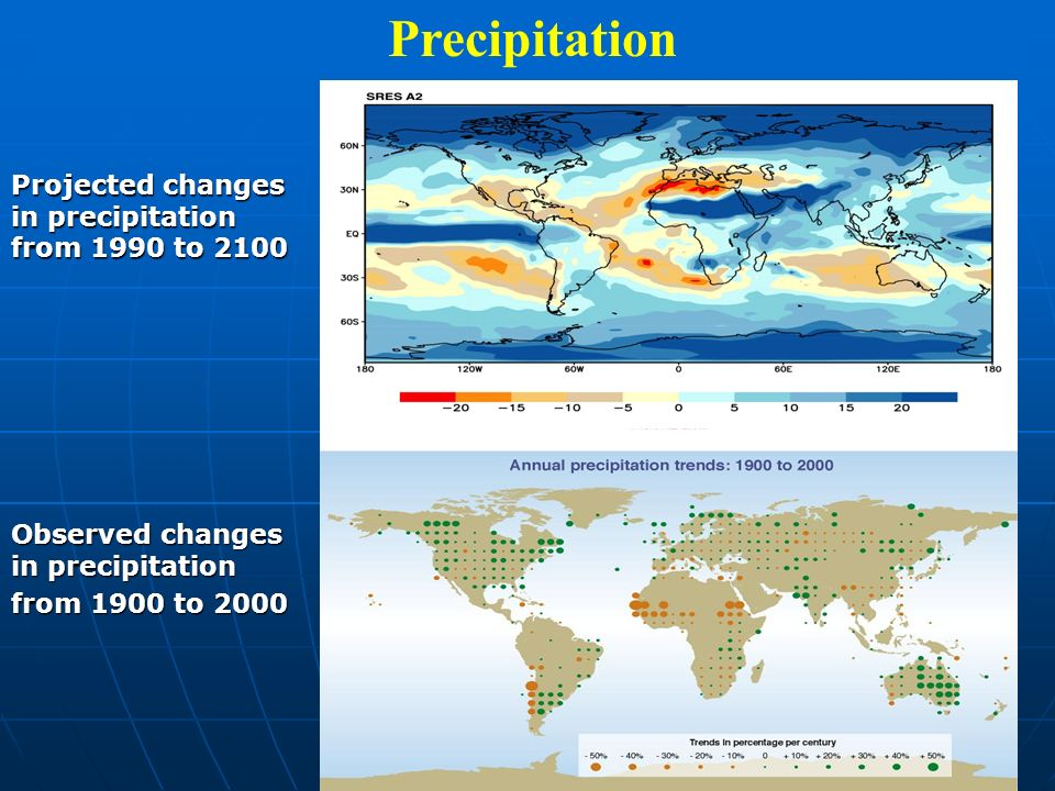 Precipitation Projected changes in precipitation from 1990 to 2100 Observed changes in precipitation from 1900 to 2000