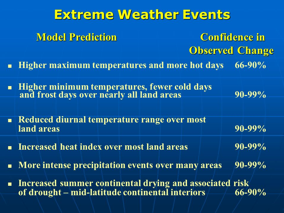 Extreme Weather Events Model Prediction Confidence in Observed Change Higher maximum temperatures and more hot days66-90% Higher minimum temperatures, fewer cold days and frost days over nearly all land areas 90-99% Reduced diurnal temperature range over most land areas90-99% Increased heat index over most land areas90-99% More intense precipitation events over many areas90-99% Increased summer continental drying and associated risk of drought – mid-latitude continental interiors66-90%