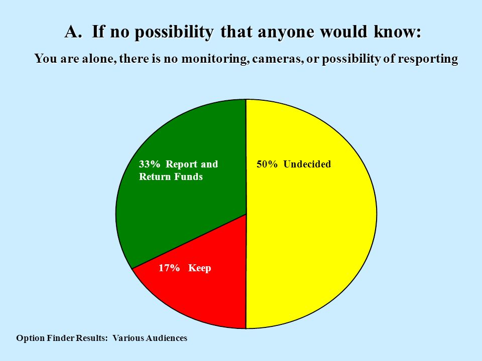 B.If 30% probability that information is shared (e.g.