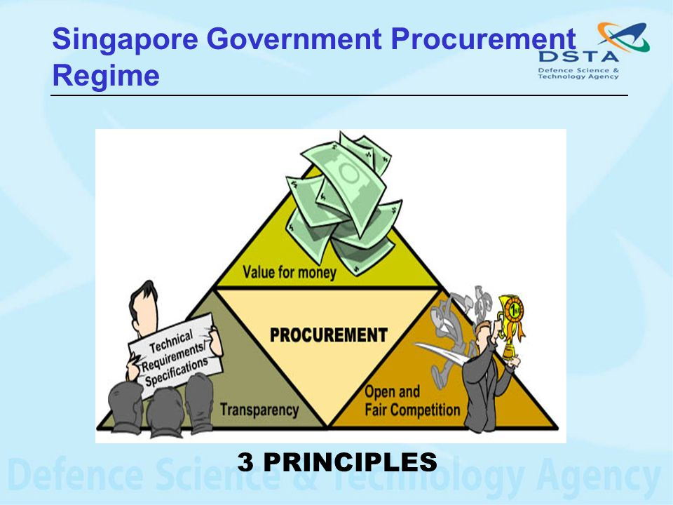All Procurement functions like Purchase Orders, invoice and payments can be done electronically in GeBIZ