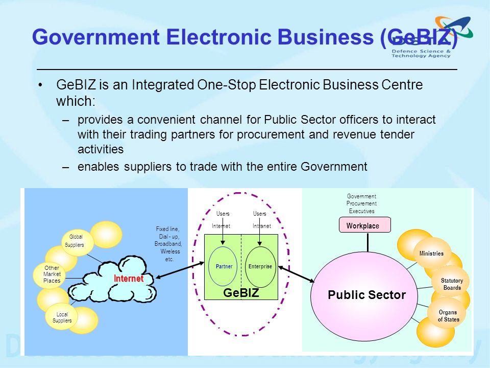 Thank You Welcome to visit us at : www.gebiz.gov.sg