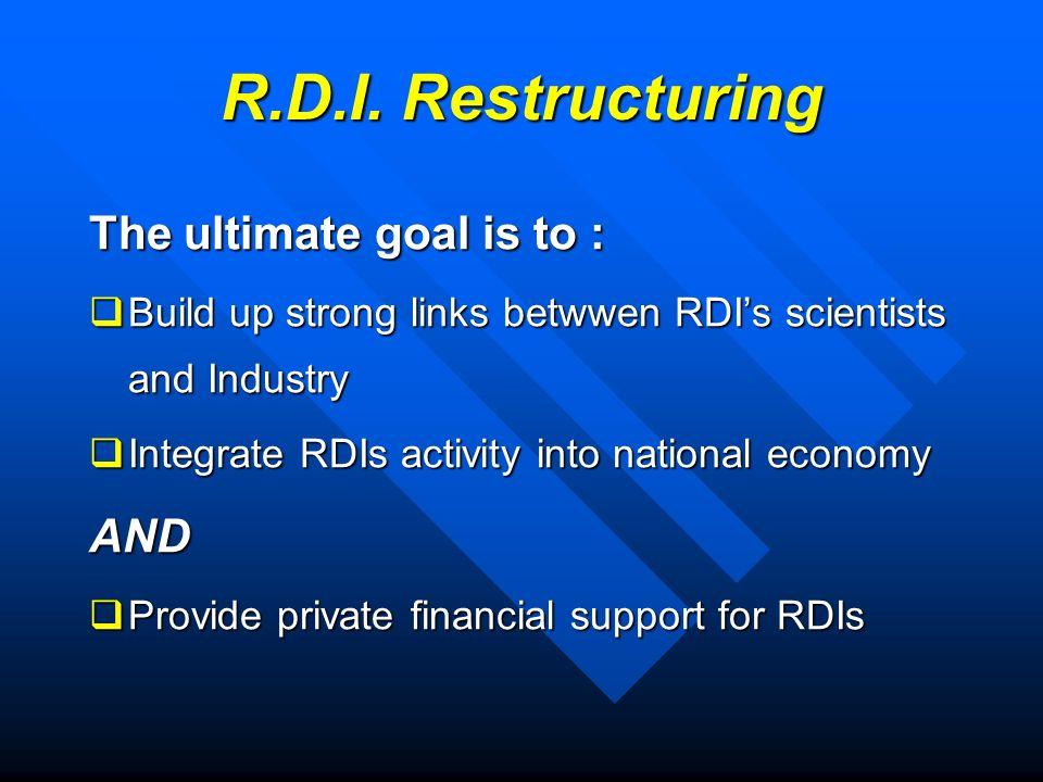 R.D.I.