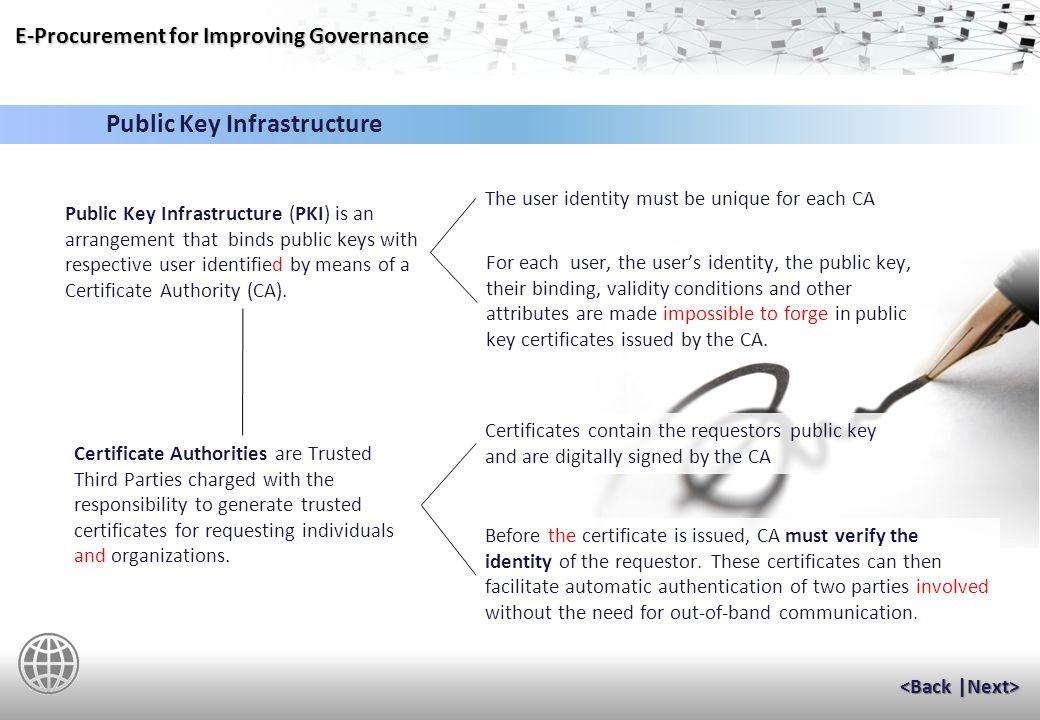 E-Procurement for Improving Governance Digital Signature Process