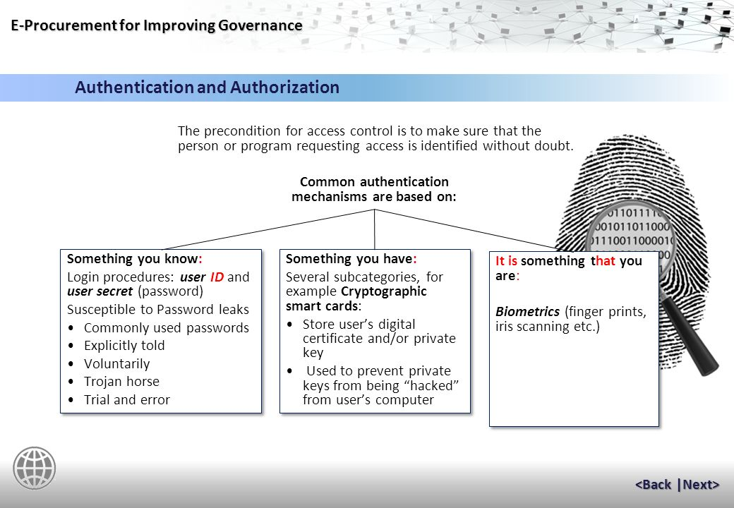E-Procurement for Improving Governance Integrity Protection – Must have Security Control Authentication and Access control Separation of duties Transaction Assurance Logging Integrity Protection