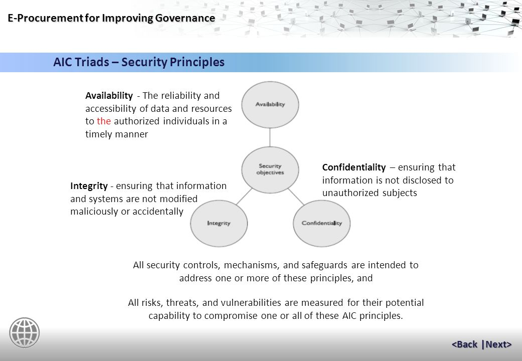 E-Procurement for Improving Governance The level of security for a computer system is based on a number of different elements, from physical components to procedures and business processes.