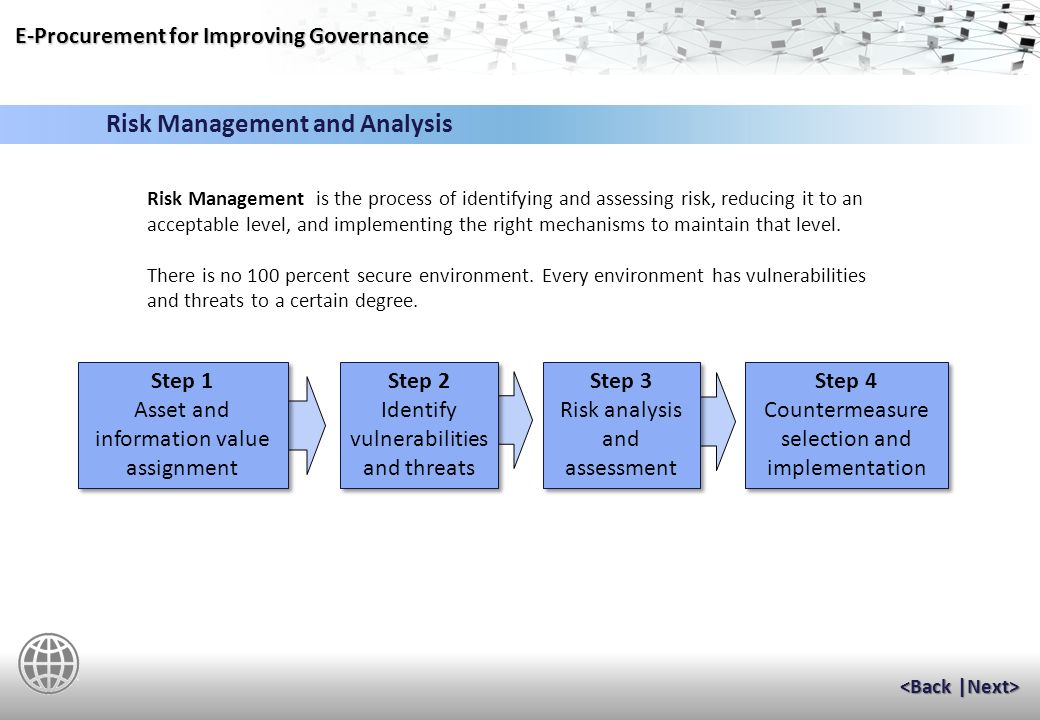 E-Procurement for Improving Governance All security controls, mechanisms, and safeguards are intended to address one or more of these principles, and All risks, threats, and vulnerabilities are measured for their potential capability to compromise one or all of these AIC principles.