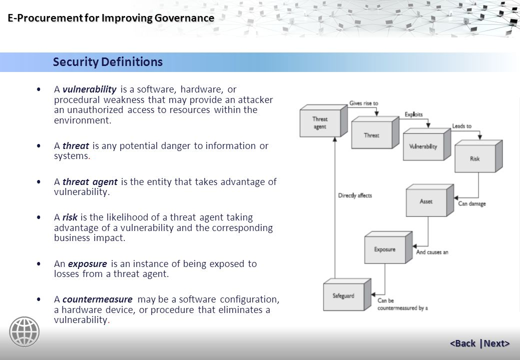 E-Procurement for Improving Governance Risk Management and Analysis Risk Management is the process of identifying and assessing risk, reducing it to an acceptable level, and implementing the right mechanisms to maintain that level.