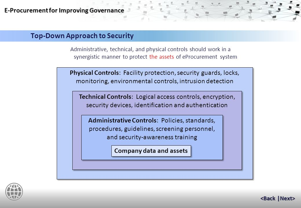 E-Procurement for Improving Governance A vulnerability is a software, hardware, or procedural weakness that may provide an attacker an unauthorized access to resources within the environment.