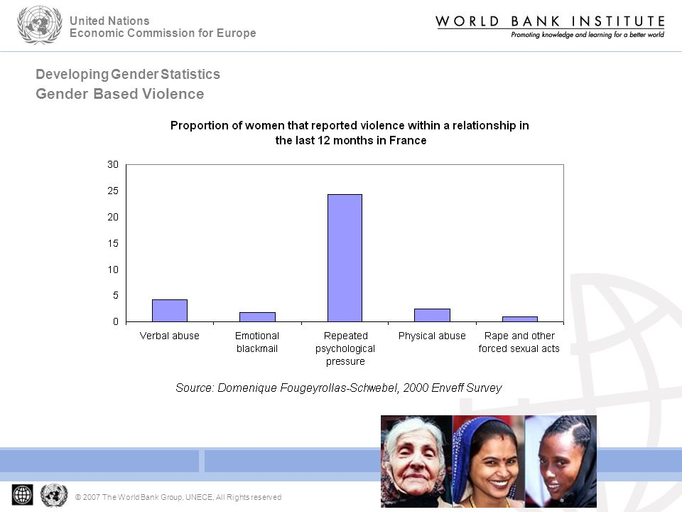 Developing Gender Statistics Gender Based Violence © 2007 The World Bank Group, UNECE, All Rights reserved United Nations Economic Commission for Europe