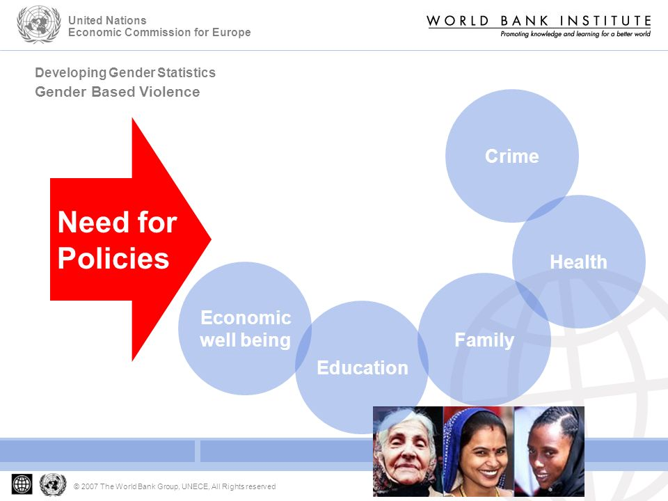 Developing Gender Statistics Gender Based Violence © 2007 The World Bank Group, UNECE, All Rights reserved United Nations Economic Commission for Europe Need for Policies Economic well being Family Health Crime Education