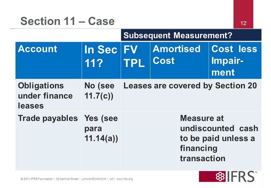 © 2011 IFRS Foundation | 30 Cannon Street | London EC4M 6XH | UK | www.ifrs.org 12 Section 11 – Case Subsequent Measurement? Account In Sec 11? FV TPL