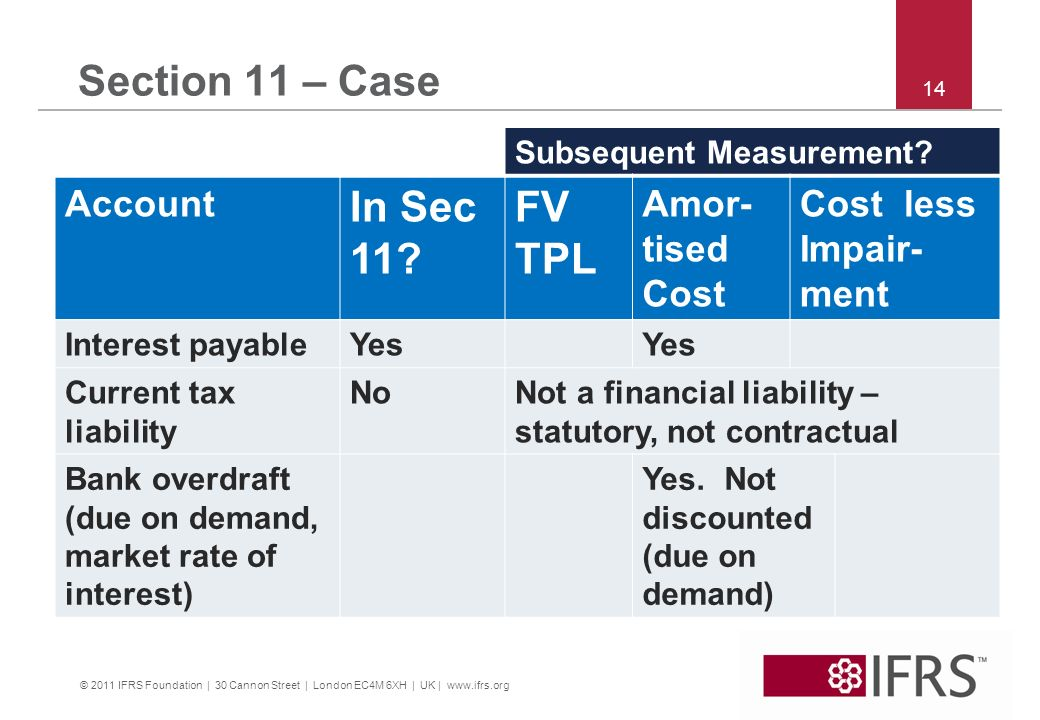© 2011 IFRS Foundation | 30 Cannon Street | London EC4M 6XH | UK | www.ifrs.org 14 Section 11 – Case Subsequent Measurement? Account In Sec 11? FV TPL