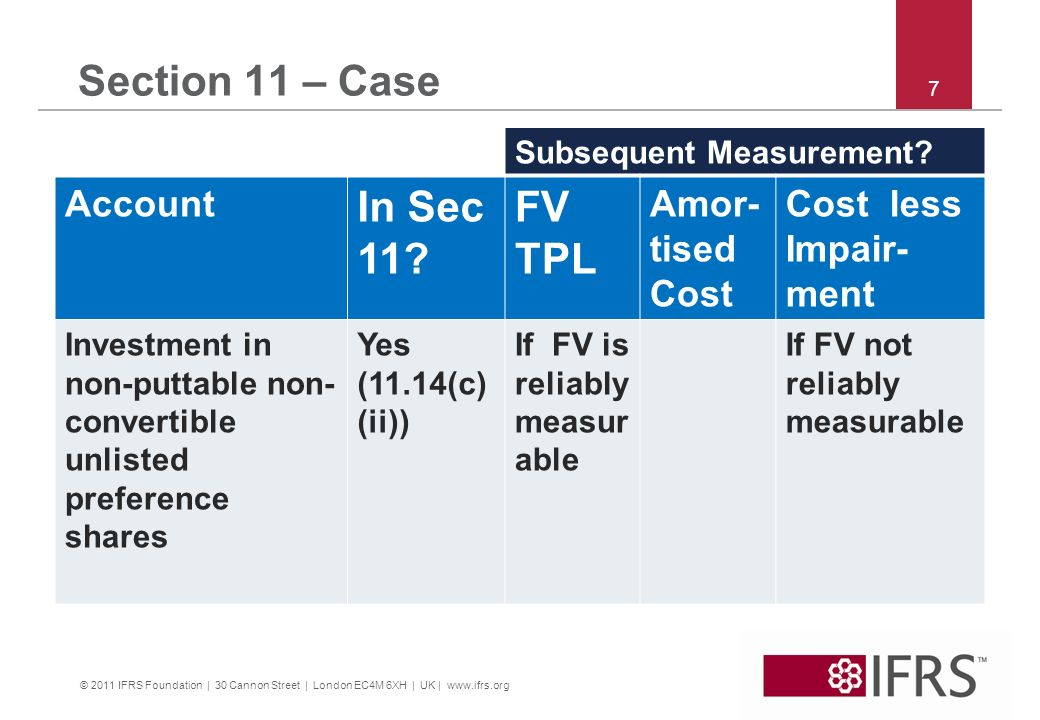 © 2011 IFRS Foundation | 30 Cannon Street | London EC4M 6XH | UK | www.ifrs.org 7 Section 11 – Case Subsequent Measurement? Account In Sec 11? FV TPL