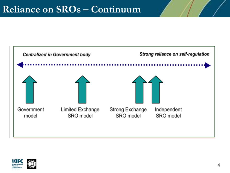Reliance on SROs – Continuum 4
