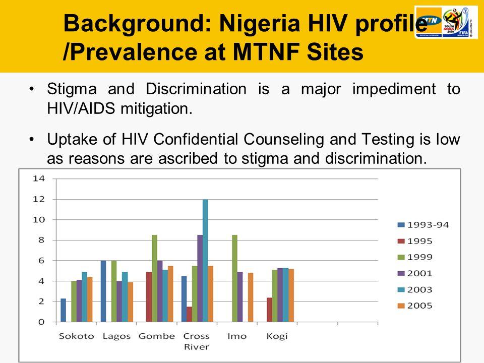 Background: Nigeria HIV profile /Prevalence at MTNF Sites Stigma and Discrimination is a major impediment to HIV/AIDS mitigation. Uptake of HIV Confid