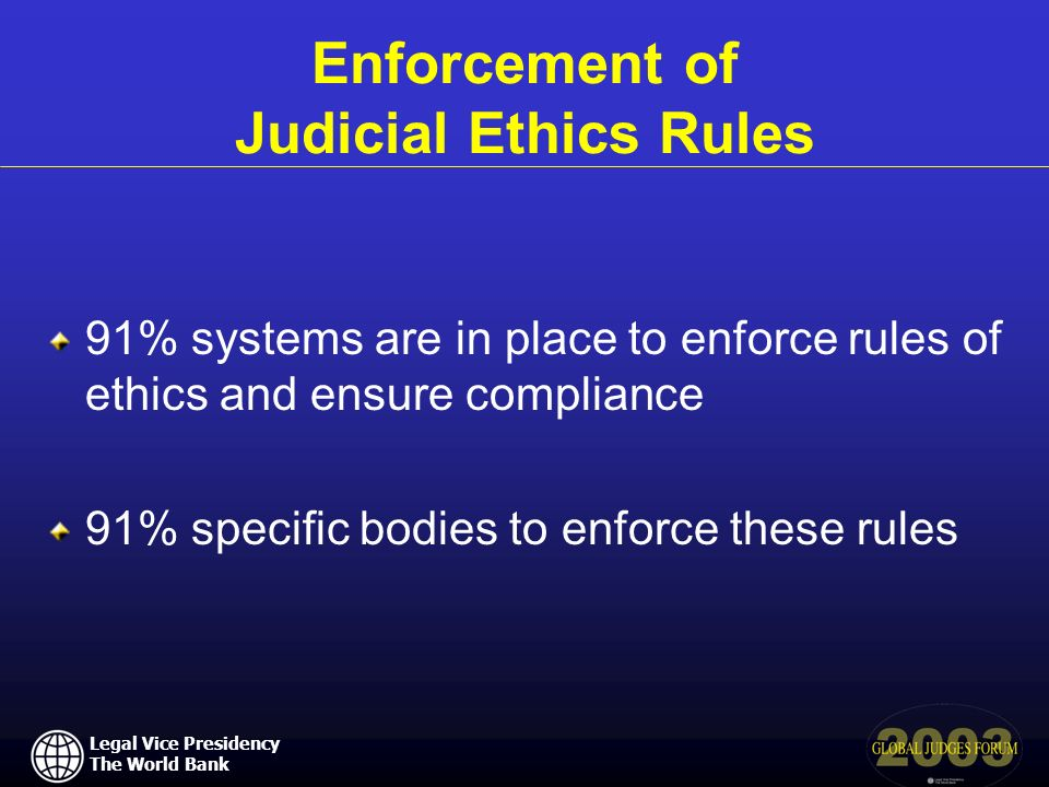 Legal Vice Presidency The World Bank Enforcement of Judicial Ethics Rules 91% systems are in place to enforce rules of ethics and ensure compliance 91% specific bodies to enforce these rules