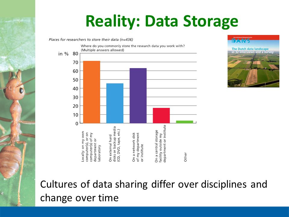 Reality: Data Storage Cultures of data sharing differ over disciplines and change over time