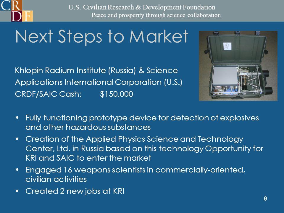 U.S. Civilian Research & Development Foundation Peace and prosperity through science collaboration 9 Next Steps to Market Khlopin Radium Institute (Ru