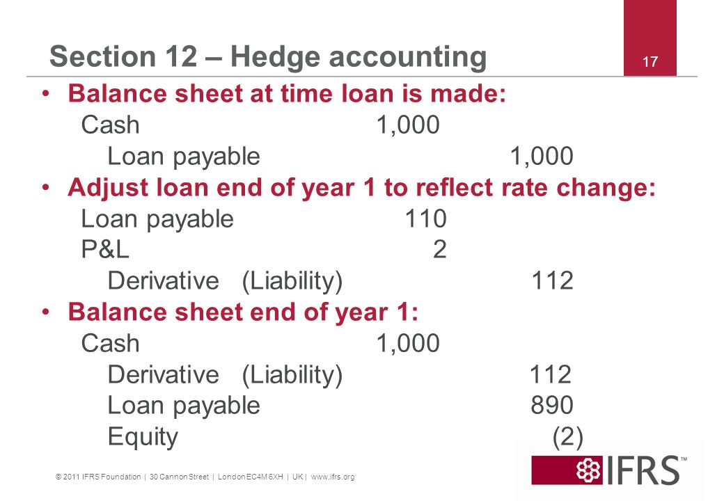 © 2011 IFRS Foundation | 30 Cannon Street | London EC4M 6XH | UK | www.ifrs.org 17 Section 12 – Hedge accounting Balance sheet at time loan is made: Cash1,000 Loan payable1,000 Adjust loan end of year 1 to reflect rate change: Loan payable 110 P&L 2 Derivative(Liability) 112 Balance sheet end of year 1: Cash1,000 Derivative(Liability) 112 Loan payable 890 Equity (2)