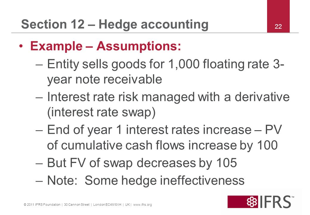 © 2011 IFRS Foundation | 30 Cannon Street | London EC4M 6XH | UK | www.ifrs.org 22 Section 12 – Hedge accounting Example – Assumptions: –Entity sells goods for 1,000 floating rate 3- year note receivable –Interest rate risk managed with a derivative (interest rate swap) –End of year 1 interest rates increase – PV of cumulative cash flows increase by 100 –But FV of swap decreases by 105 –Note: Some hedge ineffectiveness