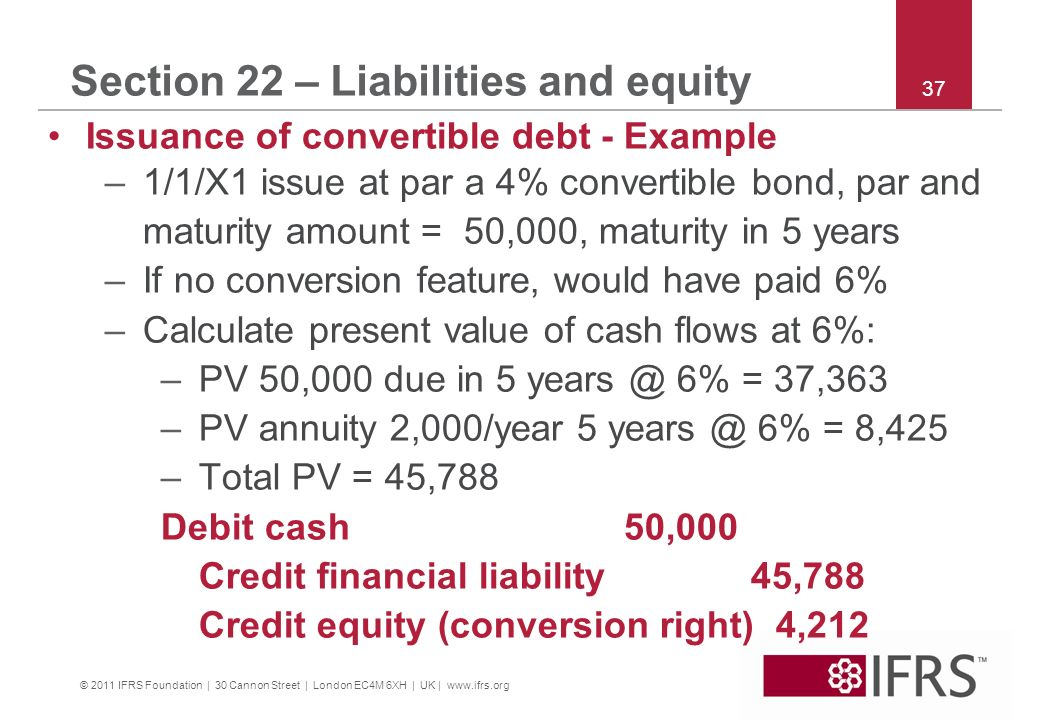© 2011 IFRS Foundation | 30 Cannon Street | London EC4M 6XH | UK | www.ifrs.org 37 Section 22 – Liabilities and equity Issuance of convertible debt - Example –1/1/X1 issue at par a 4% convertible bond, par and maturity amount = 50,000, maturity in 5 years –If no conversion feature, would have paid 6% –Calculate present value of cash flows at 6%: –PV 50,000 due in 5 years @ 6% = 37,363 –PV annuity 2,000/year 5 years @ 6% = 8,425 –Total PV = 45,788 Debit cash 50,000 Credit financial liability 45,788 Credit equity (conversion right) 4,212