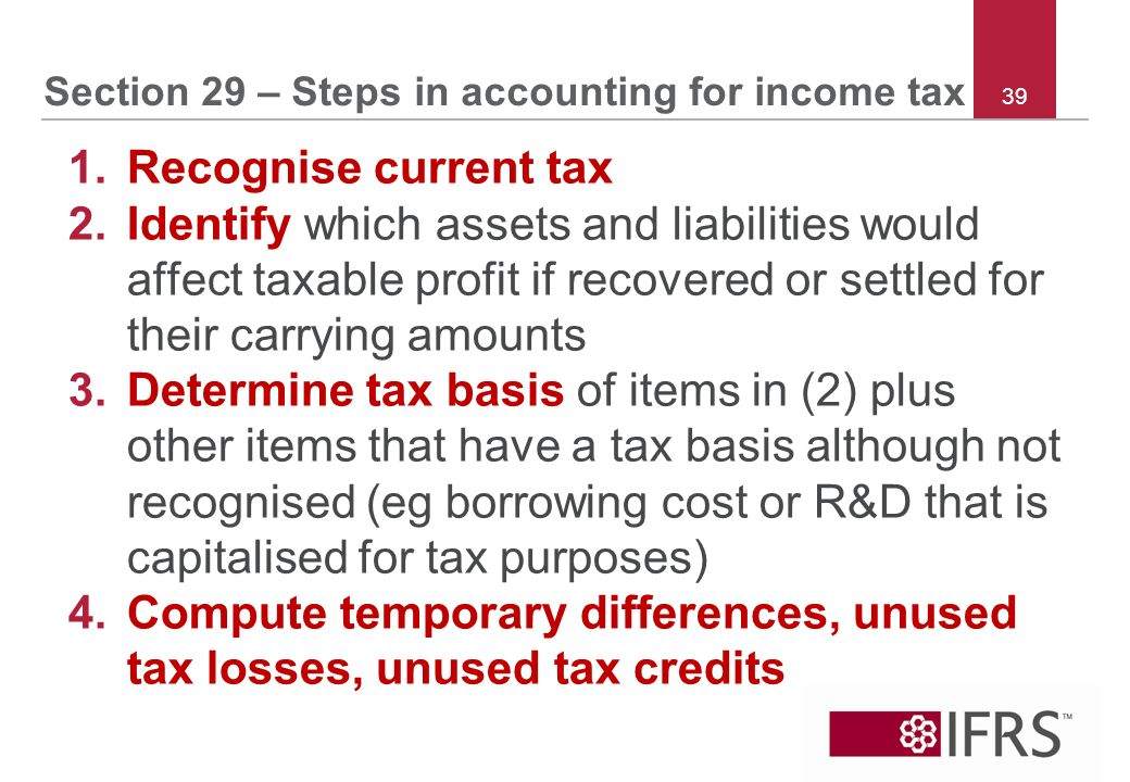 39 Section 29 – Steps in accounting for income tax 1.Recognise current tax 2.Identify which assets and liabilities would affect taxable profit if recovered or settled for their carrying amounts 3.Determine tax basis of items in (2) plus other items that have a tax basis although not recognised (eg borrowing cost or R&D that is capitalised for tax purposes) 4.Compute temporary differences, unused tax losses, unused tax credits