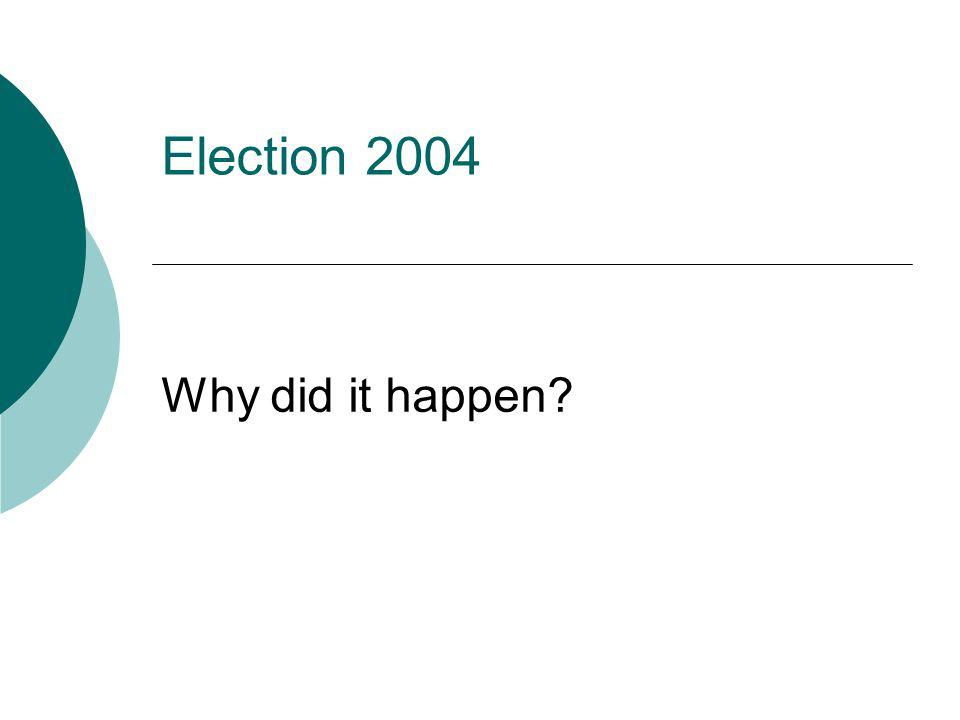 Election 2004 Why did it happen