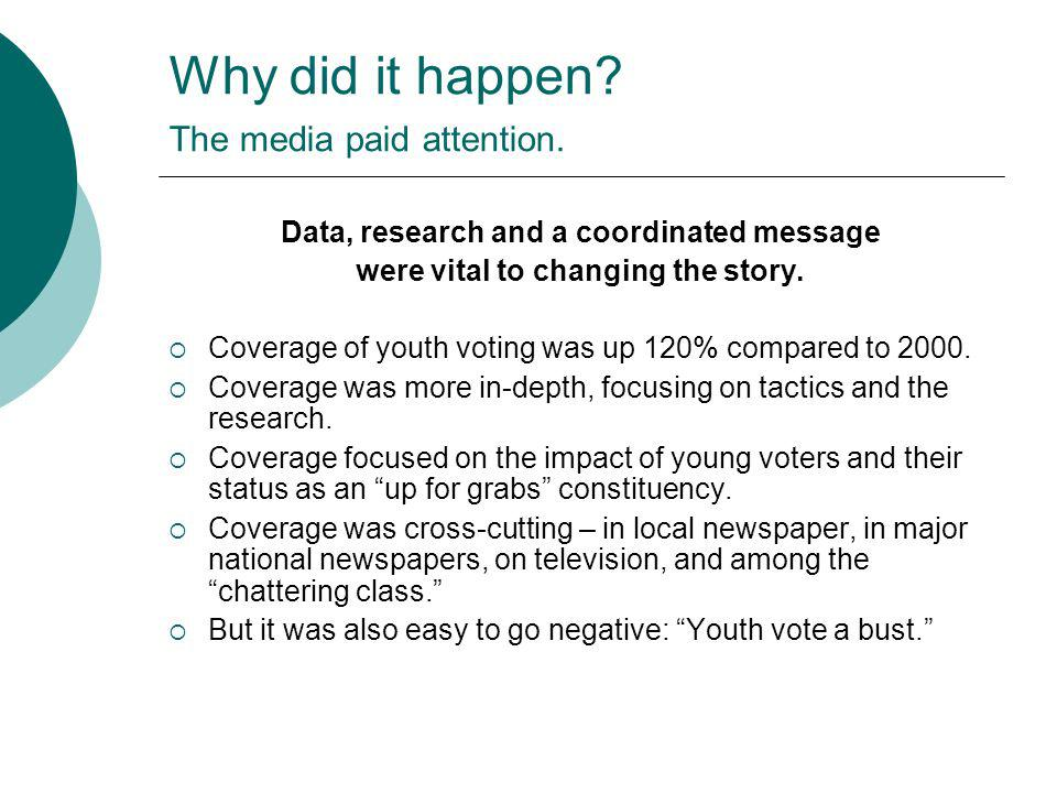 Why did it happen? The media paid attention. Data, research and a coordinated message were vital to changing the story. Coverage of youth voting was u