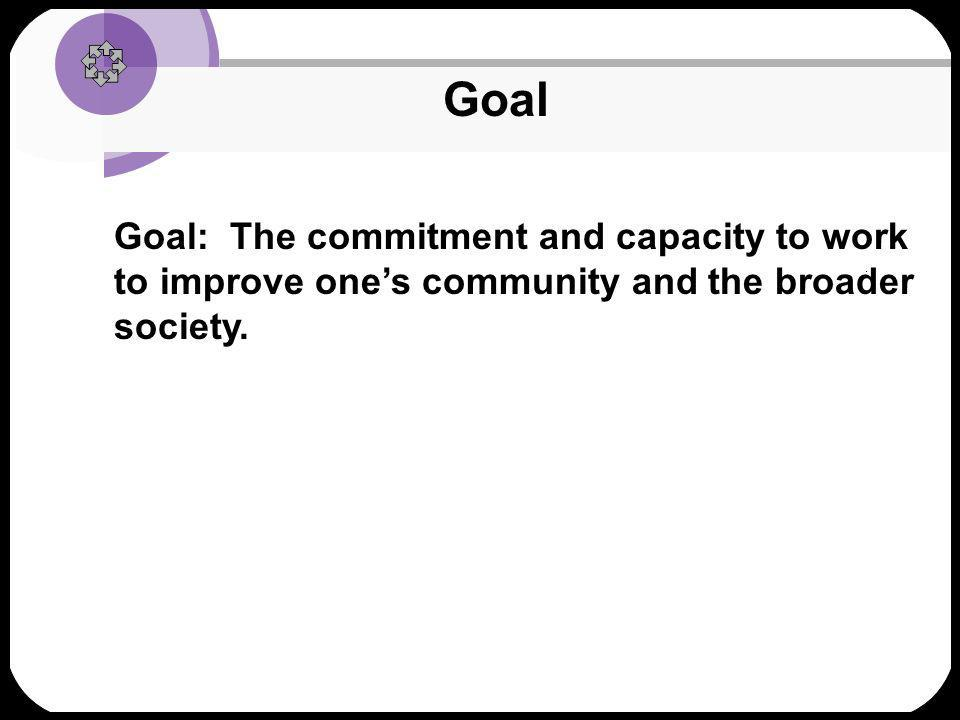 Goals of Presentation Discuss a set of strategies for fostering commitments to civic engagement.