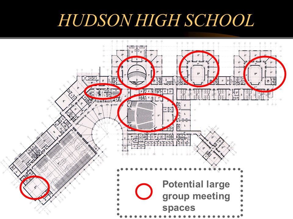 Restructuring Hudson High School as a Laboratory for Democracy Teams of 100 students in grade 8 and 9 Interest-focused, multi-grade clusters of relatively equal size (125-150) for grades 10-12 Students stay in cluster for grades 10-12 One-hour weekly democratic town meetings within teams and clusters scheduled to discuss cluster/school-related issues or participate in other community-building activities