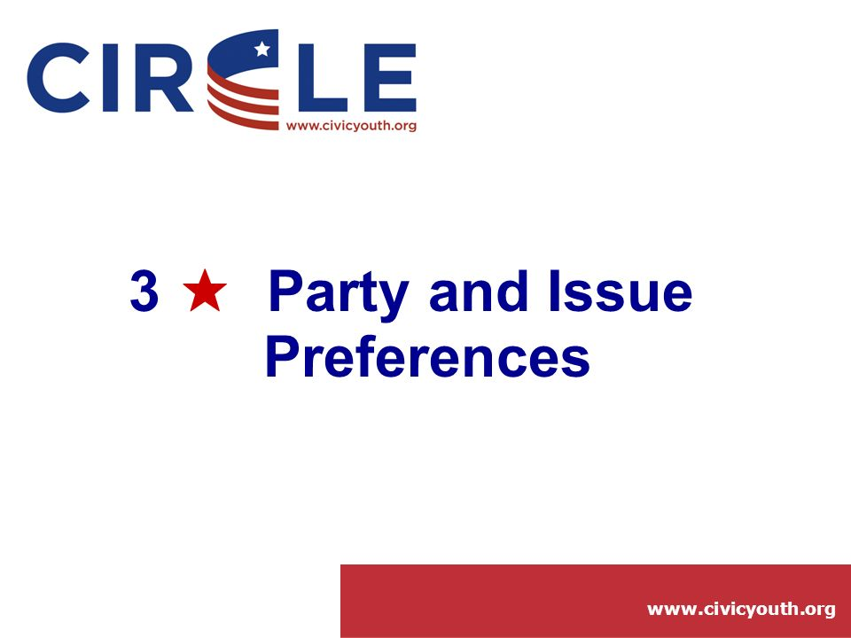 3 Party and Issue Preferences