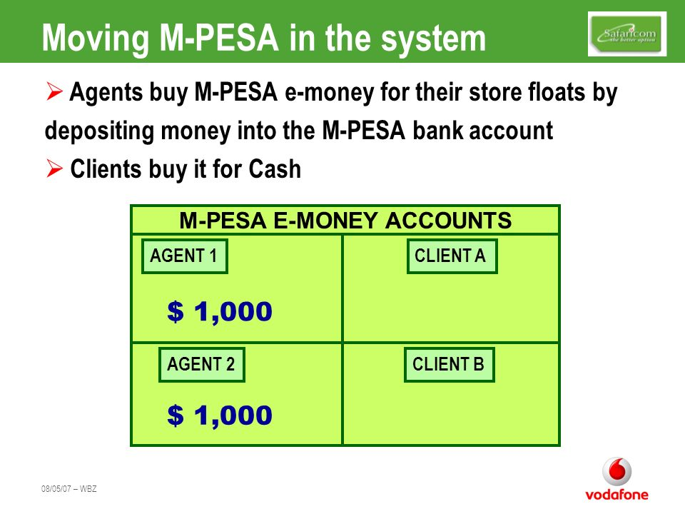08/05/07 – WBZ Moving M-PESA in the system Agents buy M-PESA e-money for their store floats by depositing money into the M-PESA bank account Clients b