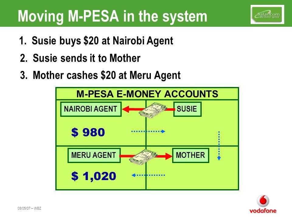 08/05/07 – WBZ Moving M-PESA in the system M-PESA E-MONEY ACCOUNTS NAIROBI AGENT MERU AGENT SUSIE MOTHER $ 1,000 1. Susie buys $20 at Nairobi Agent 2.
